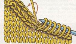 Трикотажные швы: Тамбурный шов