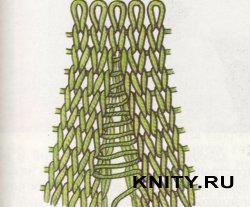 Вертикальные трикотажные швы