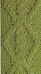 Коллекция узоров для вязания спицами